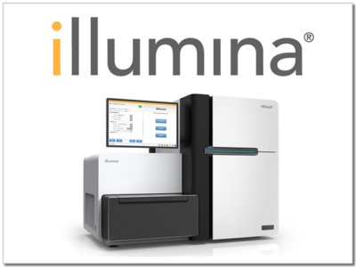 Illumina is Quite Pricey with a P/E of 56