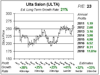 ULTA_2018_Q2