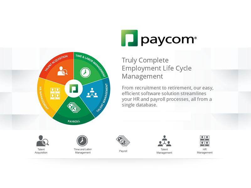 Paycom Software Continues to Blow Past Earnings Estimates